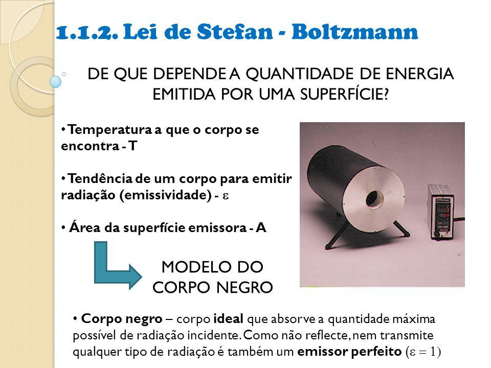 1.1.2. Lei de Stefan - Boltzmann DE QUE DEPENDE A QUANTIDADE DE ENERGIA EMITIDA POR UMA SUPERFÍCIE? Temperatura a que o corpo se encontra - T Tendênci