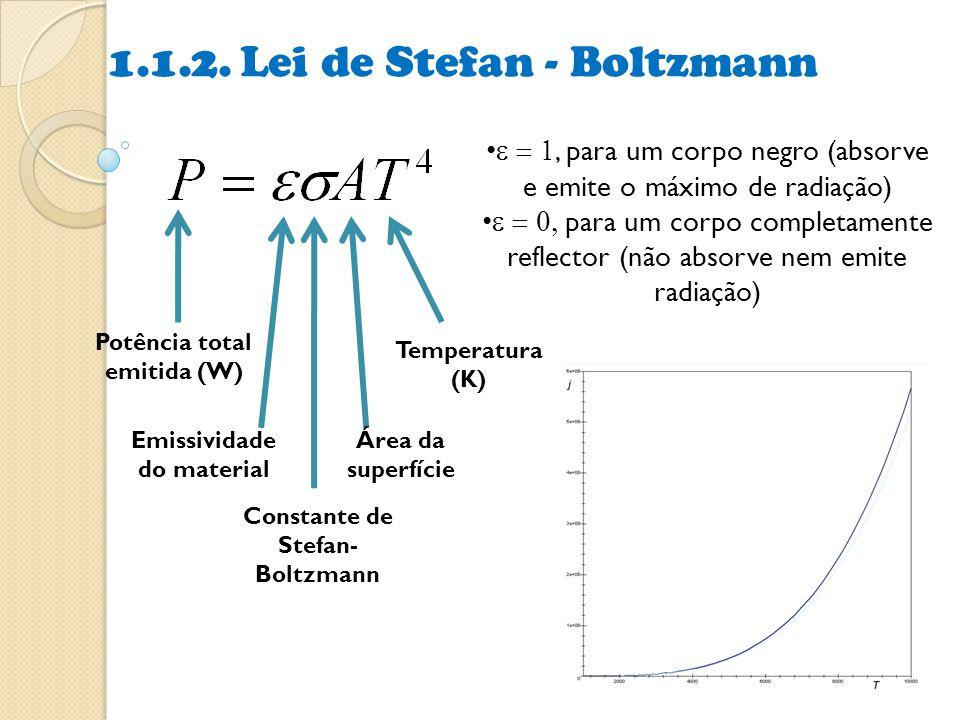 1.1.2. Lei de Stefan - Boltzmann , para um corpo negro (absorve e emite o máximo de radiação)  para um corpo completamente reflector (não