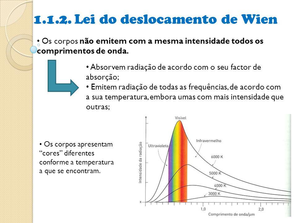 1.1.2. Lei do deslocamento de Wien Os corpos não emitem com a mesma intensidade todos os comprimentos de onda. Absorvem radiação de acordo com o seu f