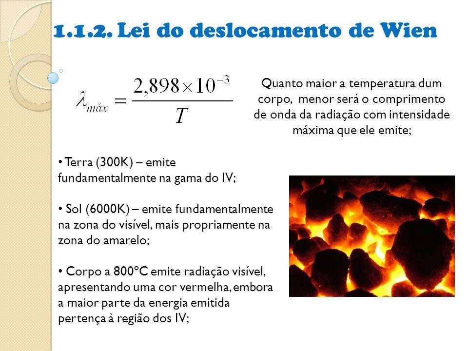 1.1.2. Lei do deslocamento de Wien Terra (300K) – emite fundamentalmente na gama do IV; Sol (6000K) – emite fundamentalmente na zona do visível, mais