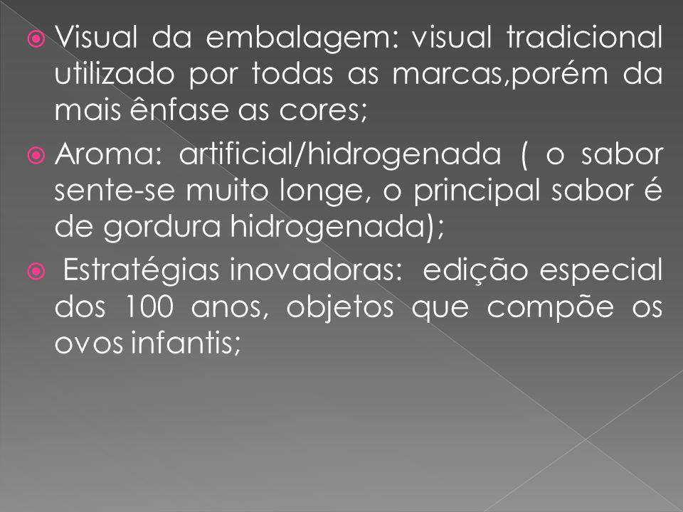  Visual da embalagem: visual tradicional utilizado por todas as marcas,porém da mais ênfase as cores;  Aroma: artificial/hidrogenada ( o sabor sente
