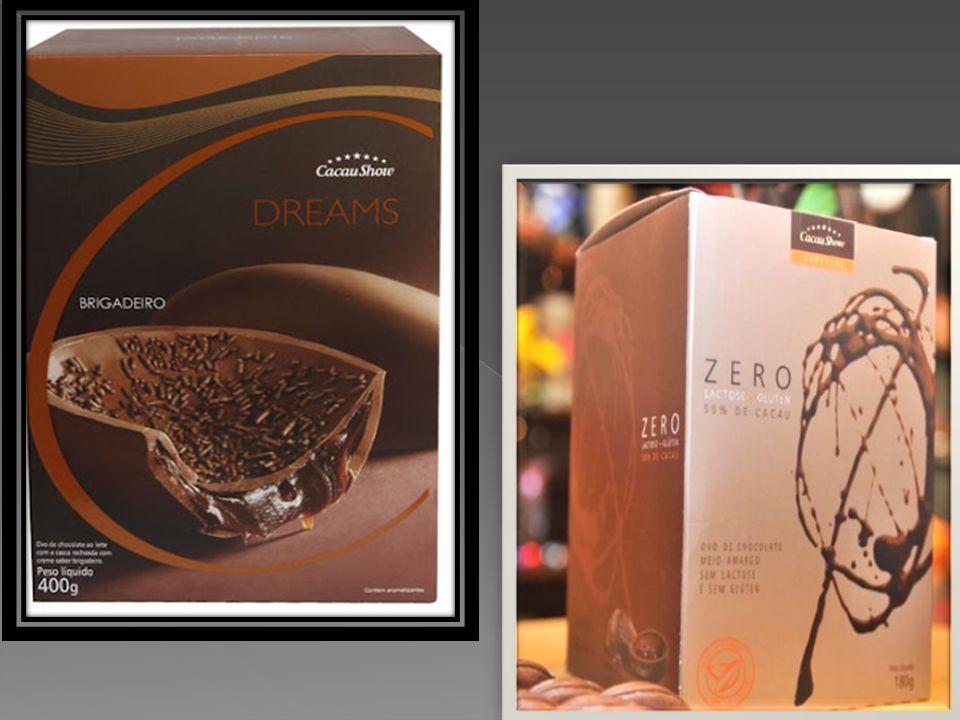  Visual da embalagem: visual tradicional utilizado por todas as marcas,porém da mais ênfase as cores;  Aroma: artificial/hidrogenada ( o sabor sente-se muito longe, o principal sabor é de gordura hidrogenada);  Estratégias inovadoras: edição especial dos 100 anos, objetos que compõe os ovos infantis;