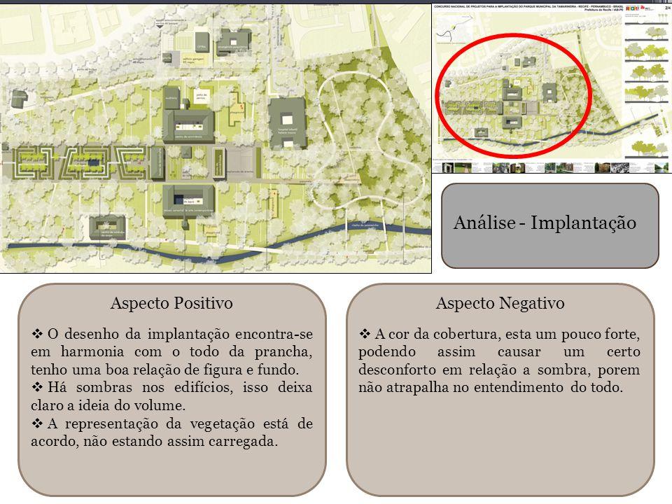 Análise - Implantação Aspecto PositivoAspecto Negativo  O desenho da implantação encontra-se em harmonia com o todo da prancha, tenho uma boa relação de figura e fundo.