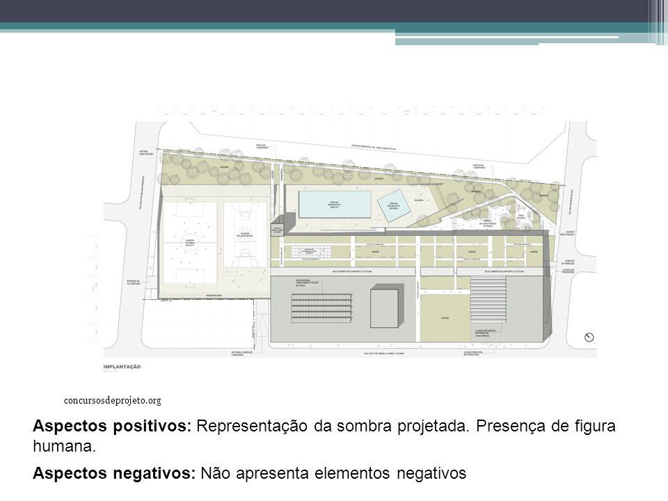 Aspectos negativos: Não apresenta elementos negativos concursosdeprojeto.org Aspectos positivos: Representação da sombra projetada.