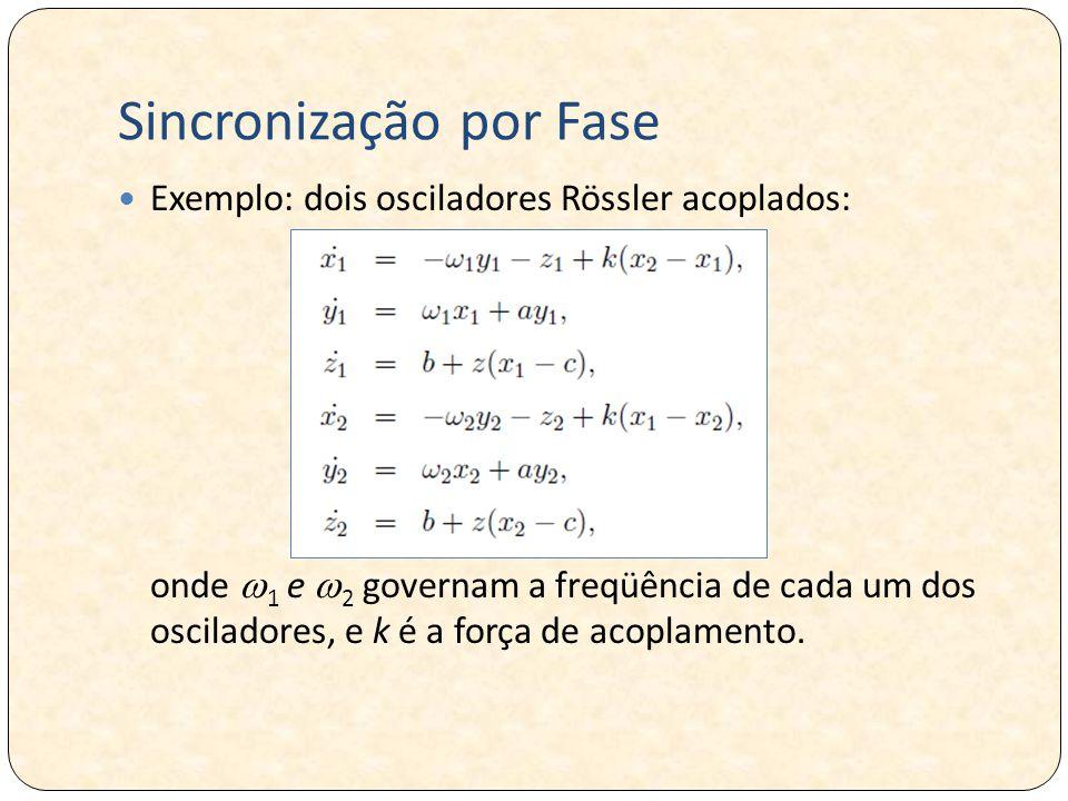 Sincronização por Fase Exemplo: dois osciladores Rössler acoplados: onde  1 e  2 governam a freqüência de cada um dos osciladores, e k é a força de acoplamento.