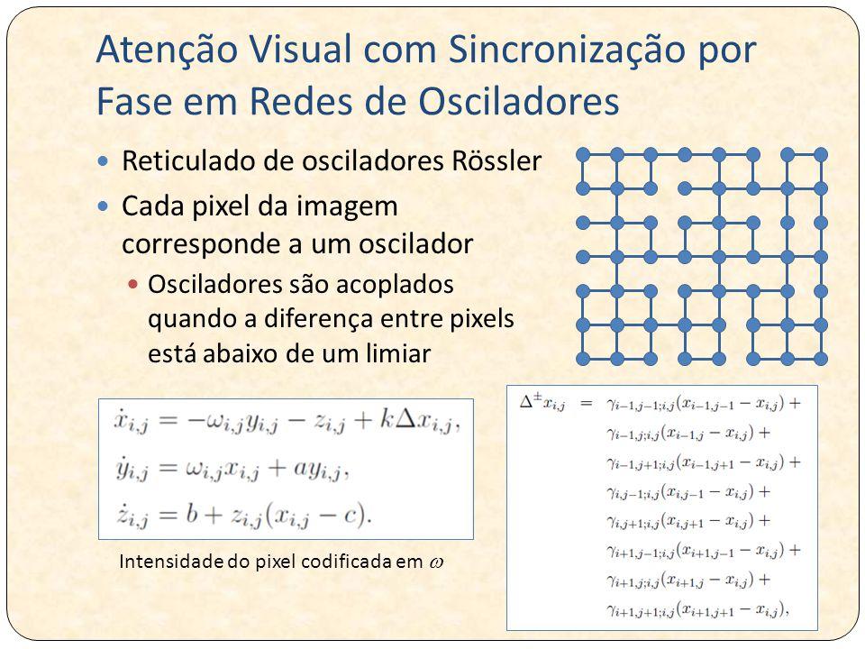 Atenção Visual com Sincronização por Fase em Redes de Osciladores Reticulado de osciladores Rössler Cada pixel da imagem corresponde a um oscilador Osciladores são acoplados quando a diferença entre pixels está abaixo de um limiar Intensidade do pixel codificada em 