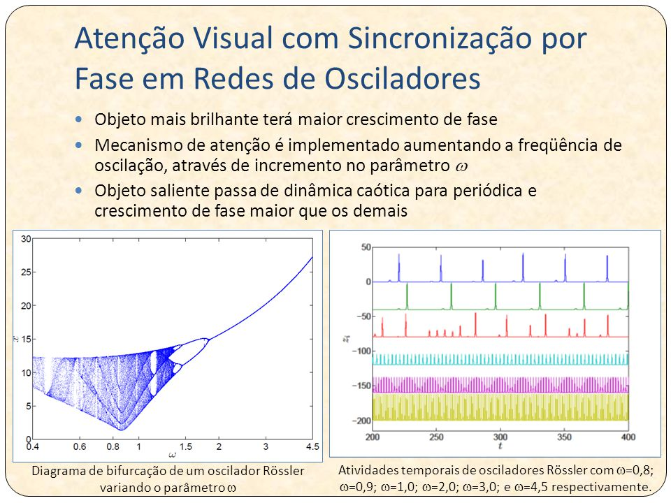 Atenção Visual com Sincronização por Fase em Redes de Osciladores Objeto mais brilhante terá maior crescimento de fase Mecanismo de atenção é implementado aumentando a freqüência de oscilação, através de incremento no parâmetro  Objeto saliente passa de dinâmica caótica para periódica e crescimento de fase maior que os demais Atividades temporais de osciladores Rössler com  =0,8;  =0,9;  =1,0;  =2,0;  =3,0; e  =4,5 respectivamente.
