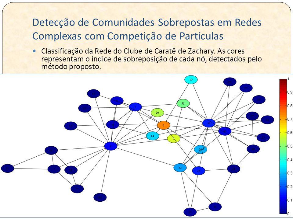 Detecção de Comunidades Sobrepostas em Redes Complexas com Competição de Partículas Classificação da Rede do Clube de Caratê de Zachary.