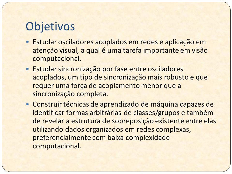 Revisão Bibliográfica 1) Redes Complexas 2) Aprendizado de Máquina 3) Sistemas Dinâmicos