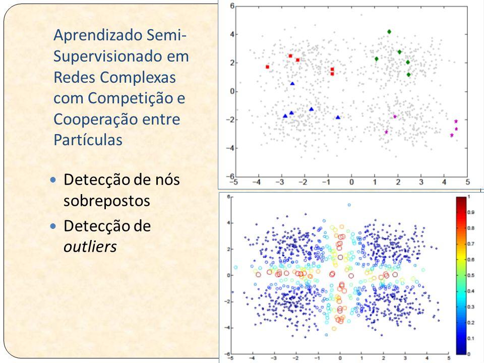 Aprendizado Semi- Supervisionado em Redes Complexas com Competição e Cooperação entre Partículas Detecção de nós sobrepostos Detecção de outliers