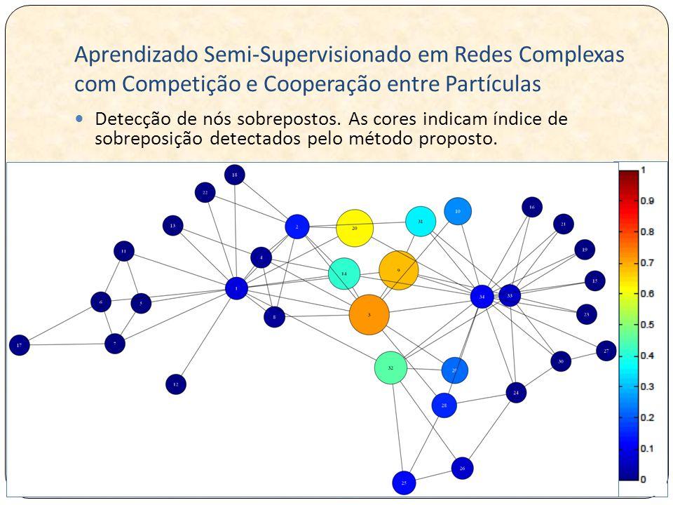 Aprendizado Semi-Supervisionado em Redes Complexas com Competição e Cooperação entre Partículas Detecção de nós sobrepostos.