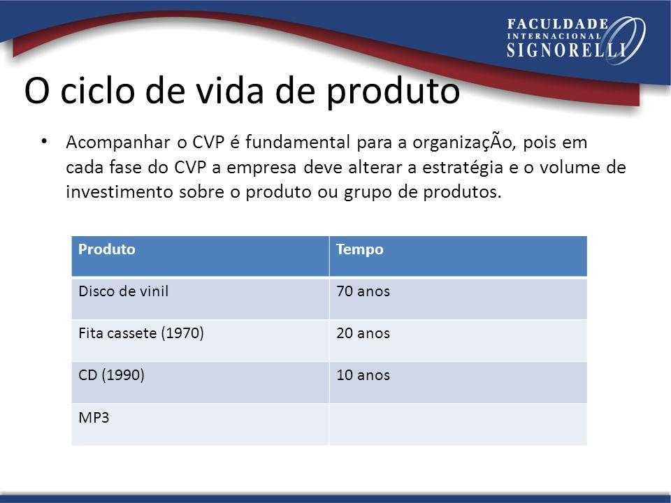 O ciclo de vida de produto Acompanhar o CVP é fundamental para a organizaçÃo, pois em cada fase do CVP a empresa deve alterar a estratégia e o volume