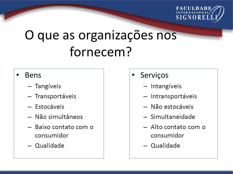 O que as organizações nos fornecem? Bens – Tangíveis – Transportáveis – Estocáveis – Não simultâneos – Baixo contato com o consumidor – Qualidade Serv