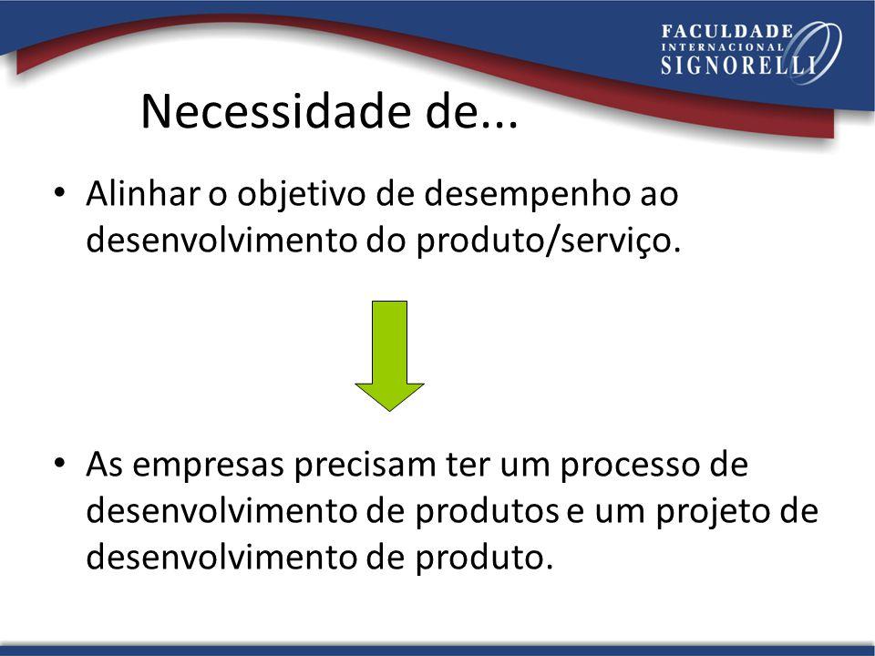 Necessidade de... Alinhar o objetivo de desempenho ao desenvolvimento do produto/serviço. As empresas precisam ter um processo de desenvolvimento de p
