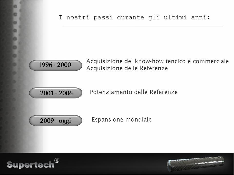 I nostri passi durante gli ultimi anni: 1996 - 2000 2001 - 2006 Acquisizione del know-how tencico e commerciale Acquisizione delle Referenze Potenziamento delle Referenze 2009 - oggi Espansione mondiale