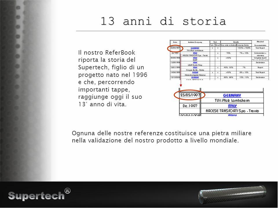 13 anni di storia Il nostro ReferBook riporta la storia del Supertech, figlio di un progetto nato nel 1996 e che, percorrendo importanti tappe, raggiunge oggi il suo 13° anno di vita.