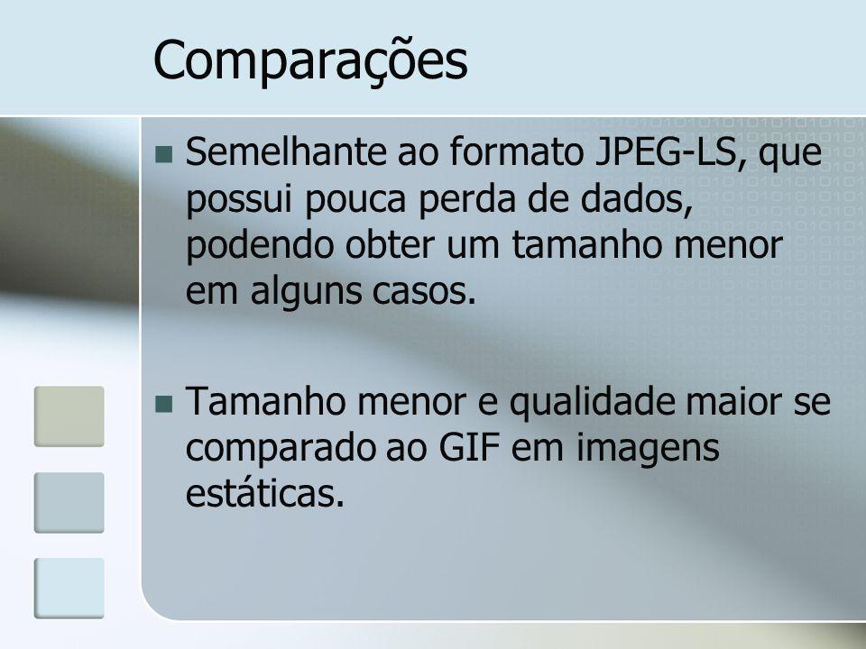 Comparações Semelhante ao formato JPEG-LS, que possui pouca perda de dados, podendo obter um tamanho menor em alguns casos. Tamanho menor e qualidade