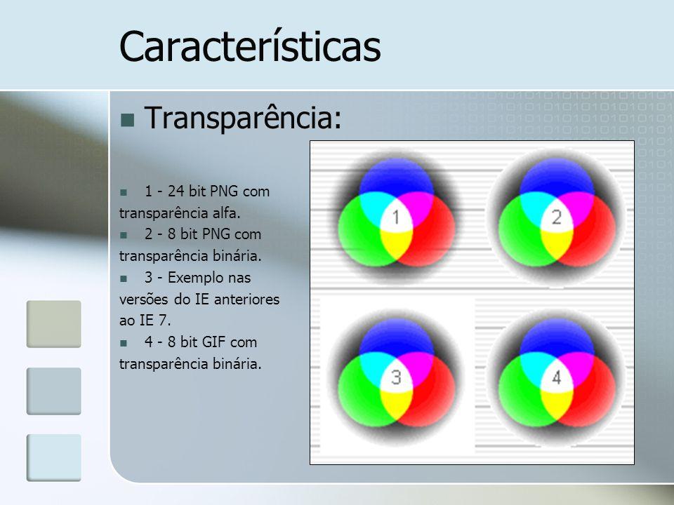 Características Transparência: 1 - 24 bit PNG com transparência alfa. 2 - 8 bit PNG com transparência binária. 3 - Exemplo nas versões do IE anteriore