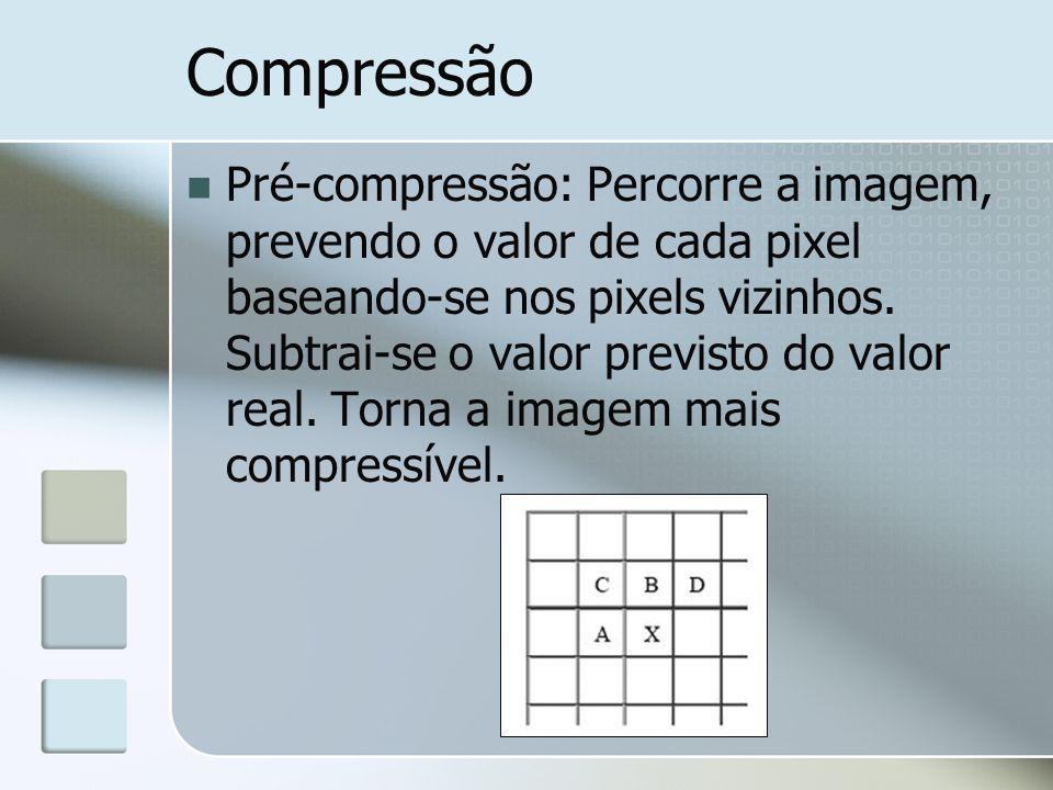 Compressão Pré-compressão: Percorre a imagem, prevendo o valor de cada pixel baseando-se nos pixels vizinhos. Subtrai-se o valor previsto do valor rea