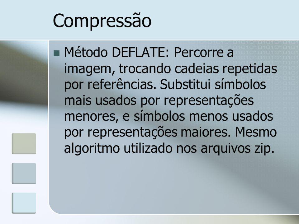 Compressão Método DEFLATE: Percorre a imagem, trocando cadeias repetidas por referências. Substitui símbolos mais usados por representações menores, e