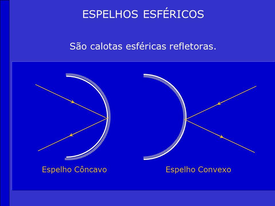 ASSOCIAÇÃO DE ESPELHOS PLANOS Quando colocamos um objeto entre dois espelhos planos que determinam um certo ângulo, são formadas múltiplas imagens.