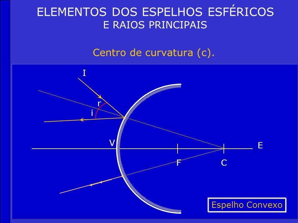 r i CENTRO DE CURVATURA Centro de curvatura (c). Corresponde ao centro da circunferência da qual o espelho faz parte. C V I R N Espelho Côncavo C V