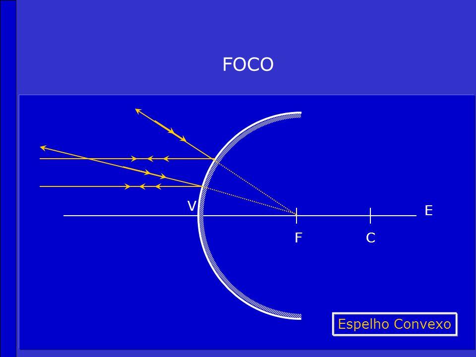 FOCO É o ponto para o qual convergem os raios de luz que chegam paralelos ao eixo de uma espelho côncavo. Os raios que chegam paralelos ao eixo passam
