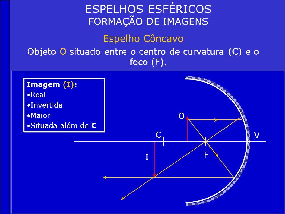 C F V Espelho Côncavo Objeto O situado sobre o centro de curvatura. Imagem (I): Real Invertida Igual (tamanho) Situada sobre C O I