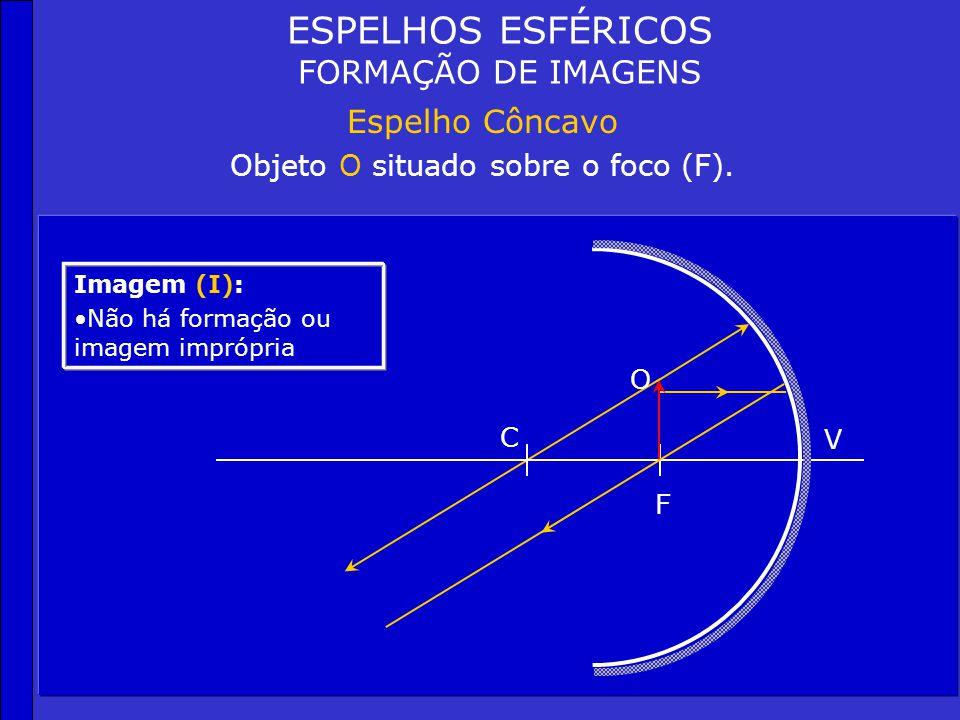 ESPELHOS ESFÉRICOS FORMAÇÃO DE IMAGENS Espelho Côncavo Objeto O situado entre o centro de curvatura (C) e o foco (F). Imagem (I): Real Invertida Maior