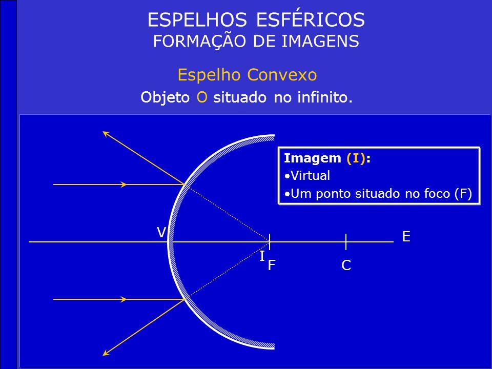 C F V ESPELHOS ESFÉRICOS FORMAÇÃO DE IMAGENS Espelho Côncavo Objeto O situado sobre o foco (F) e o vértice (V). I Imagem (I): Virtual Direita Maior Si