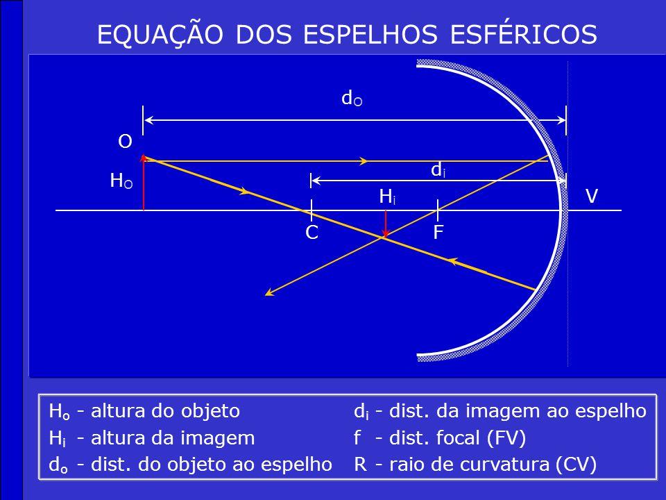 ESPELHOS ESFÉRICOS FORMAÇÃO DE IMAGENS Espelho Convexo Objeto O situado a uma distância finita do espelho. CF V E Imagem (I): Virtual Direita Menor Si