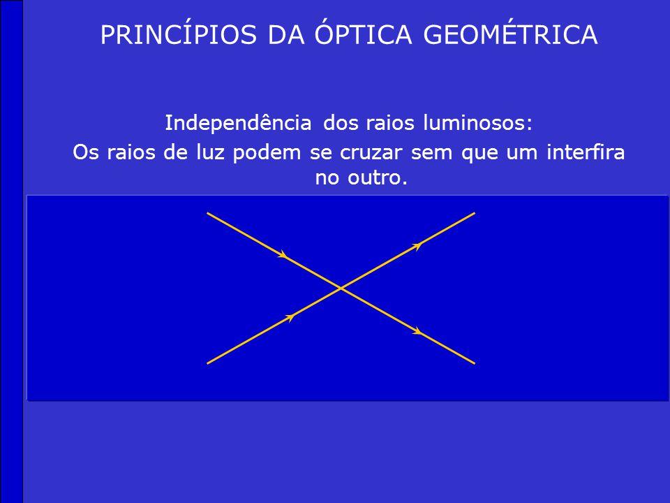 PRINCÍPIOS DA ÓPTICA GEOMÉTRICA Independência dos raios luminosos: Os raios de luz podem se cruzar sem que um interfira no outro.