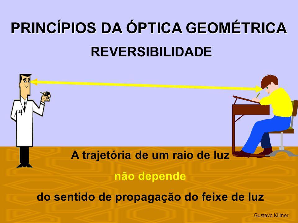 PRINCÍPIOS DA ÓPTICA GEOMÉTRICA REVERSIBILIDADE A trajetória de um raio de luz não depende do sentido de propagação do feixe de luz Gustavo Killner