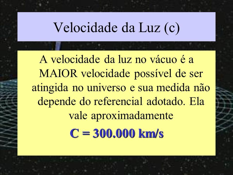 Velocidade da Luz (c) A velocidade da luz no vácuo é a MAIOR velocidade possível de ser atingida no universo e sua medida não depende do referencial a