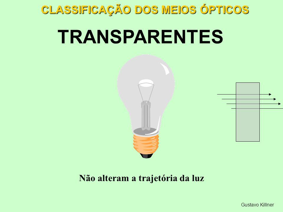 CLASSIFICAÇÃO DOS MEIOS ÓPTICOS TRANSPARENTES Gustavo Killner Não alteram a trajetória da luz