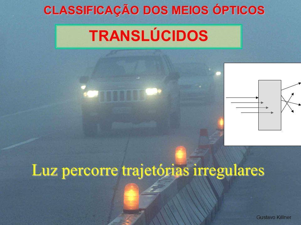 TRANSLÚCIDOS Gustavo Killner Luz percorre trajetórias irregulares CLASSIFICAÇÃO DOS MEIOS ÓPTICOS
