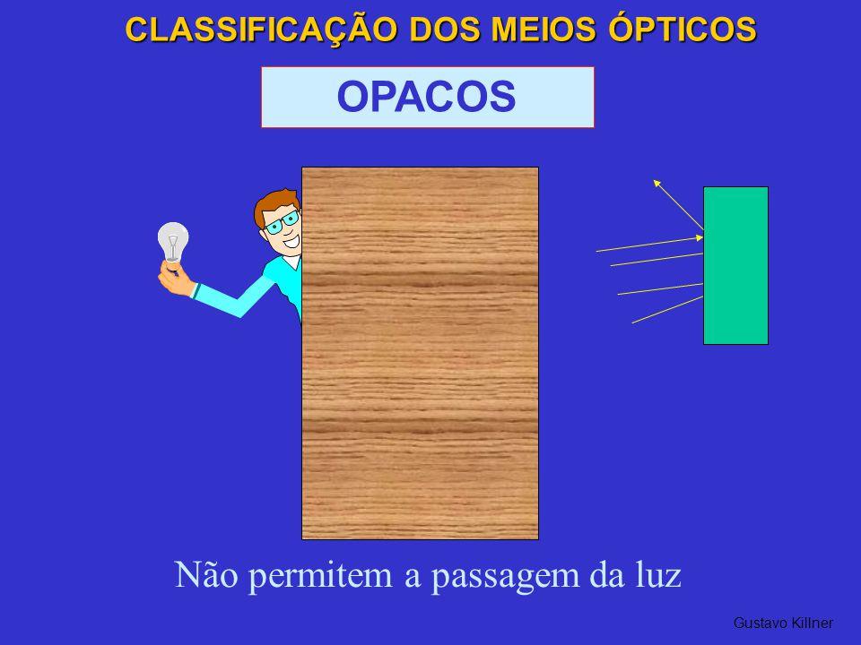 OPACOS Gustavo Killner Não permitem a passagem da luz CLASSIFICAÇÃO DOS MEIOS ÓPTICOS