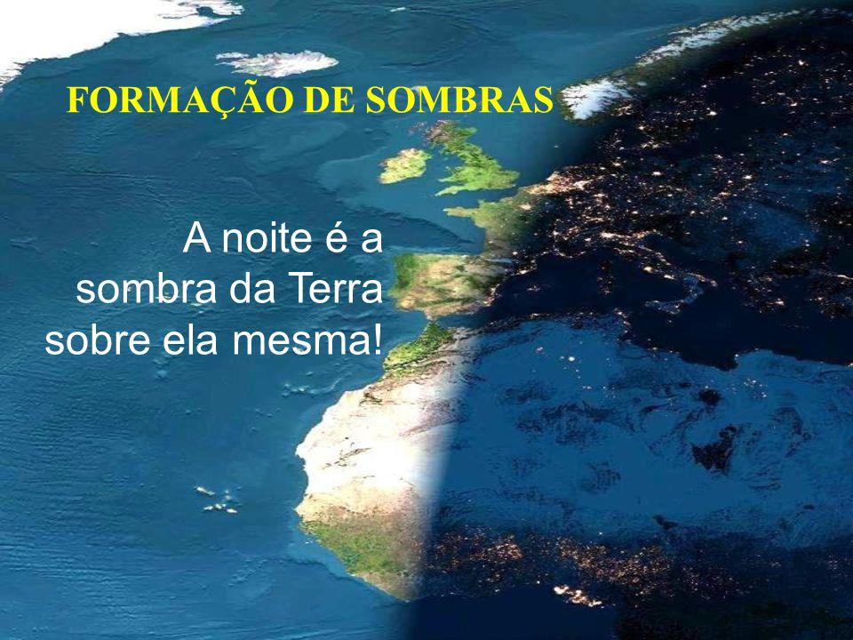 FORMAÇÃO DE SOMBRAS A noite é a sombra da Terra sobre ela mesma!