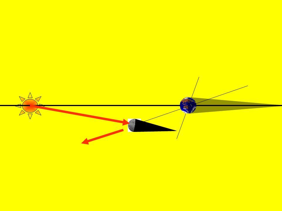 REFRAÇÃO Gustavo Killner A luz muda de meio de propagação