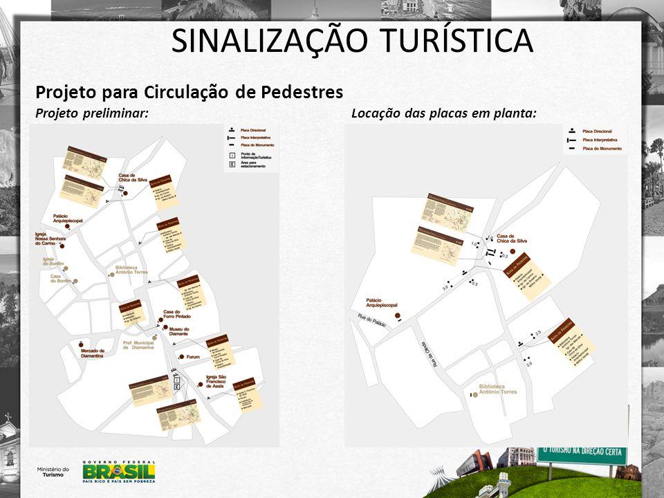 SINALIZAÇÃO TURÍSTICA Projeto para Circulação de Pedestres Projeto preliminar: Locação das placas em planta: