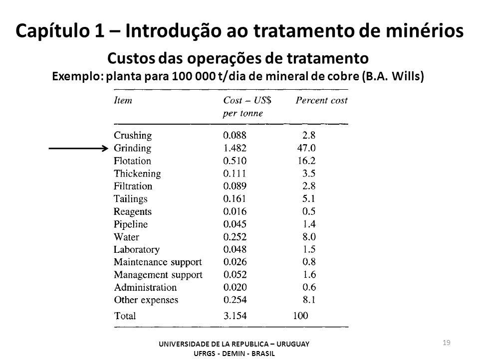 Capítulo 1 – Introdução ao tratamento de minérios 19 UNIVERSIDADE DE LA REPUBLICA – URUGUAY UFRGS - DEMIN - BRASIL Custos das operações de tratamento