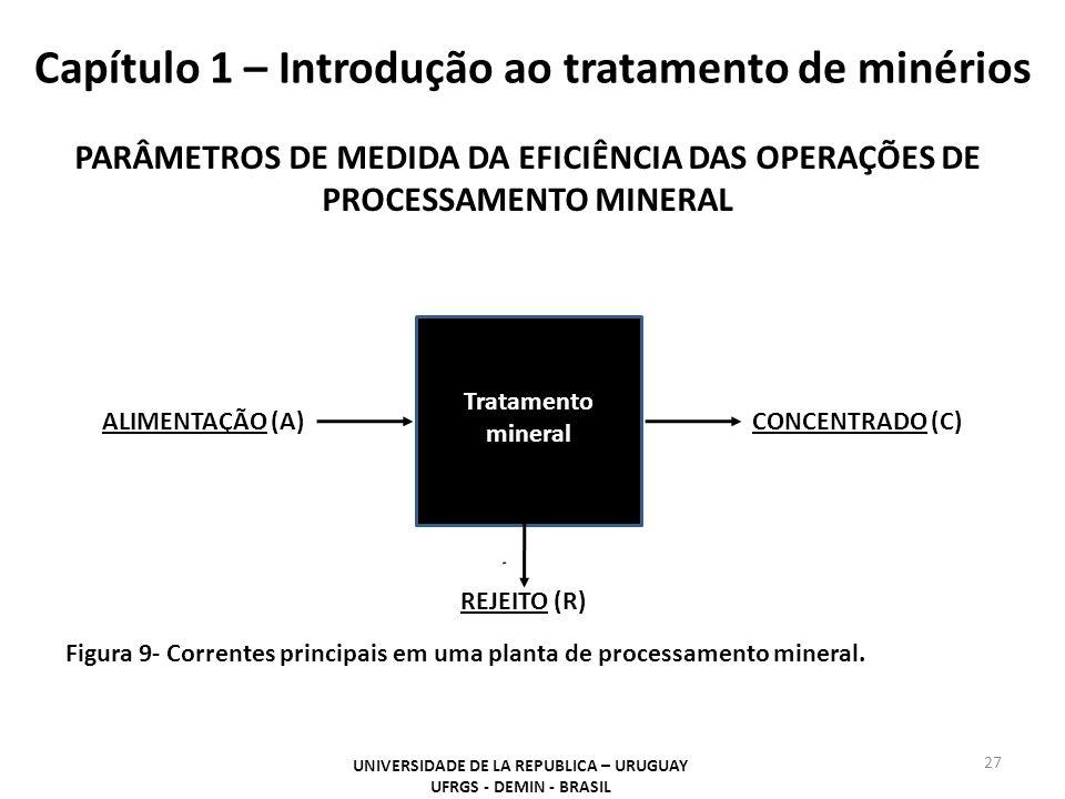 Capítulo 1 – Introdução ao tratamento de minérios 27 UNIVERSIDADE DE LA REPUBLICA – URUGUAY UFRGS - DEMIN - BRASIL Figura 9- Correntes principais em u