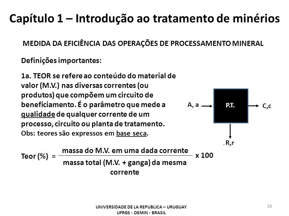 Capítulo 1 – Introdução ao tratamento de minérios 28 UNIVERSIDADE DE LA REPUBLICA – URUGUAY UFRGS - DEMIN - BRASIL A, a C,c P.T. R,r MEDIDA DA EFICIÊN