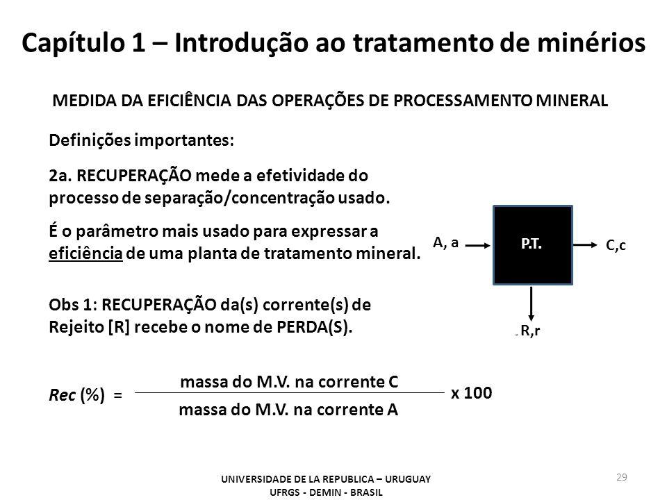Capítulo 1 – Introdução ao tratamento de minérios 29 UNIVERSIDADE DE LA REPUBLICA – URUGUAY UFRGS - DEMIN - BRASIL A, a C,c P.T. R,r MEDIDA DA EFICIÊN