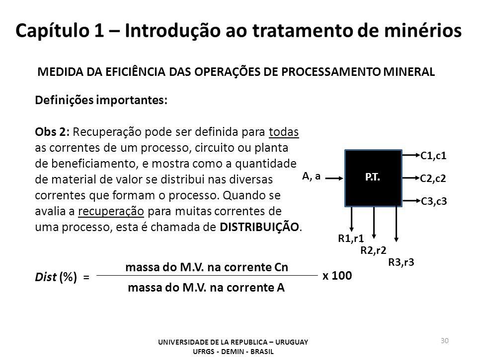 Capítulo 1 – Introdução ao tratamento de minérios 30 UNIVERSIDADE DE LA REPUBLICA – URUGUAY UFRGS - DEMIN - BRASIL MEDIDA DA EFICIÊNCIA DAS OPERAÇÕES