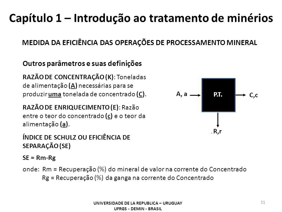 Capítulo 1 – Introdução ao tratamento de minérios 31 UNIVERSIDADE DE LA REPUBLICA – URUGUAY UFRGS - DEMIN - BRASIL A, a C,c P.T. R,r MEDIDA DA EFICIÊN