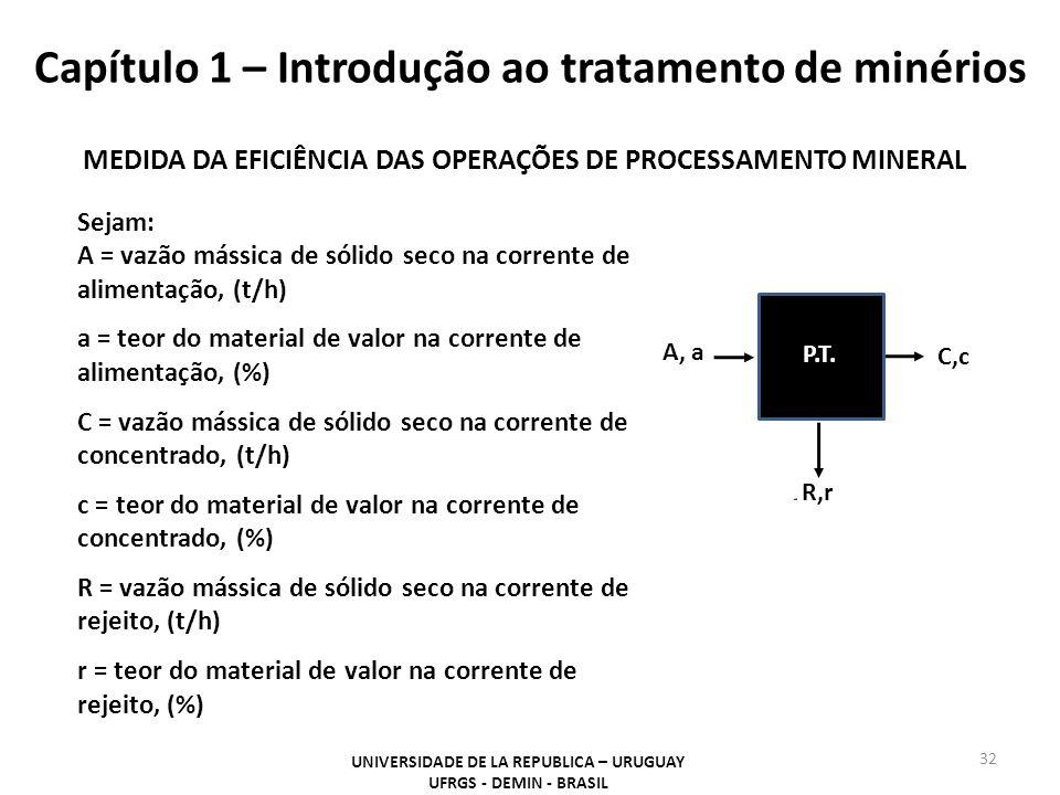 Capítulo 1 – Introdução ao tratamento de minérios 32 UNIVERSIDADE DE LA REPUBLICA – URUGUAY UFRGS - DEMIN - BRASIL A, a C,c P.T. R,r MEDIDA DA EFICIÊN