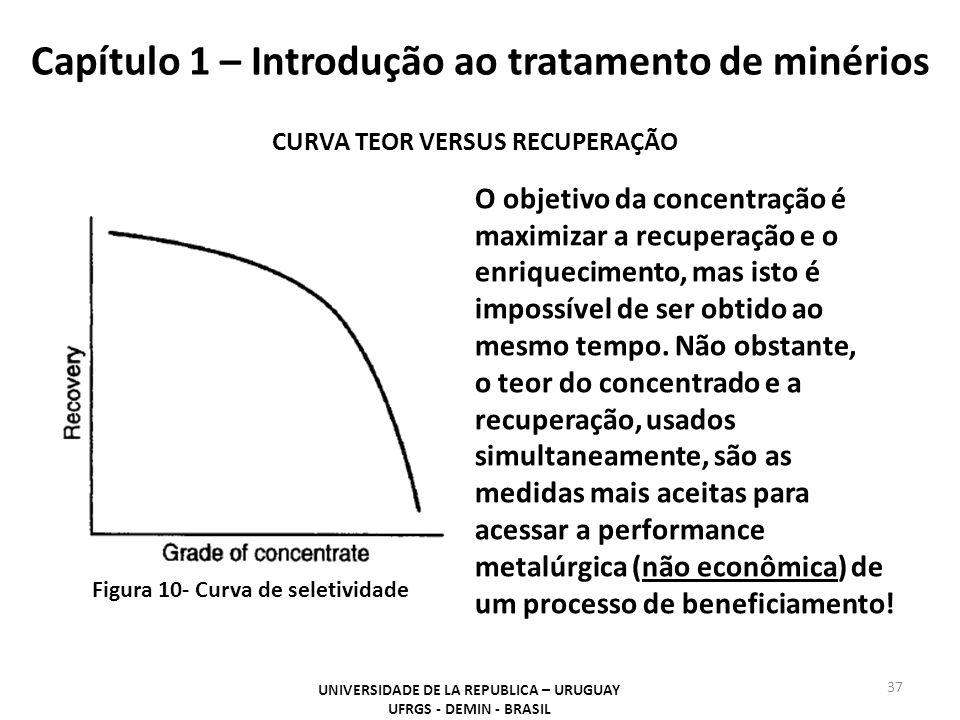 Capítulo 1 – Introdução ao tratamento de minérios 37 UNIVERSIDADE DE LA REPUBLICA – URUGUAY UFRGS - DEMIN - BRASIL CURVA TEOR VERSUS RECUPERAÇÃO O obj