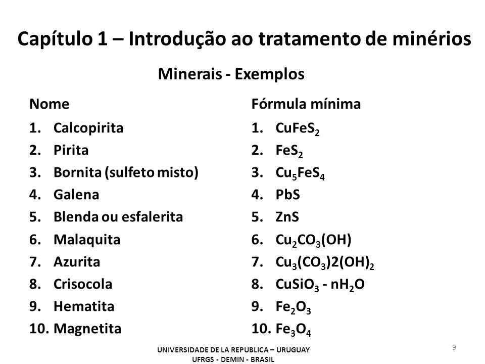 Capítulo 1 – Introdução ao tratamento de minérios Nome 1.Calcopirita 2.Pirita 3.Bornita (sulfeto misto) 4.Galena 5.Blenda ou esfalerita 6.Malaquita 7.