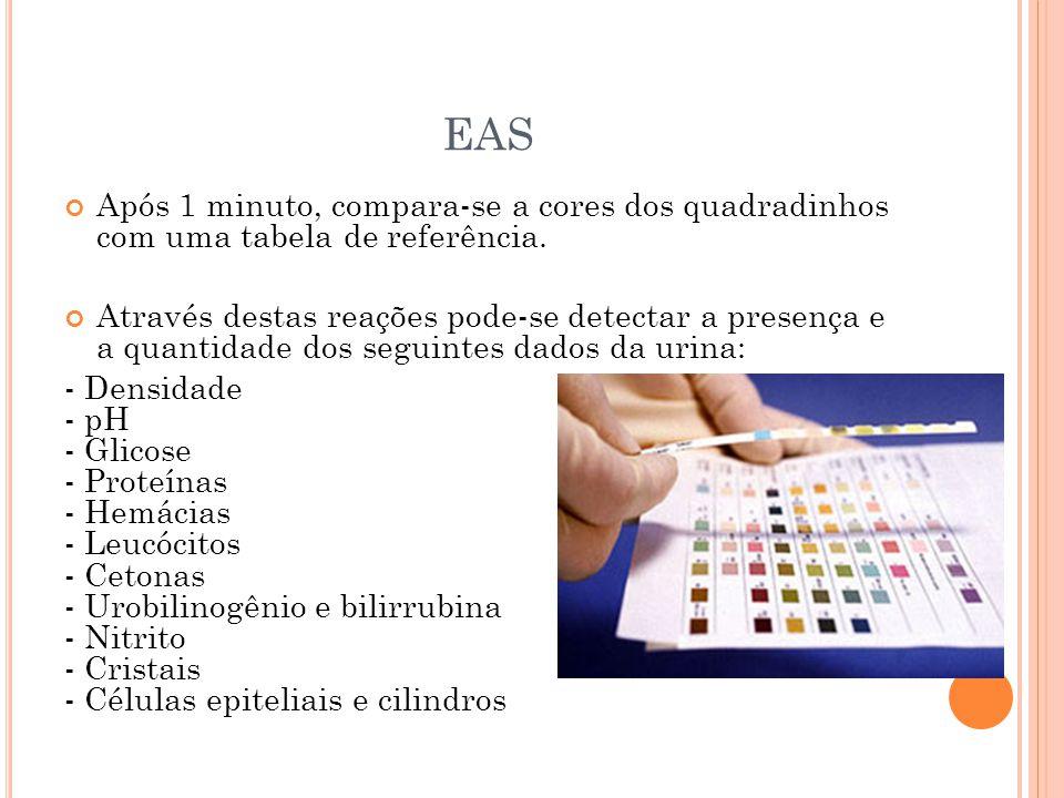 EAS Após 1 minuto, compara-se a cores dos quadradinhos com uma tabela de referência. Através destas reações pode-se detectar a presença e a quantidade